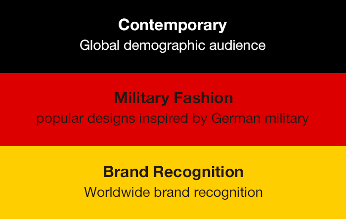 Contemporary Global demographic audience Military Fashion popular designs inspired by German military Brand Recognition Worldwide brand recognition